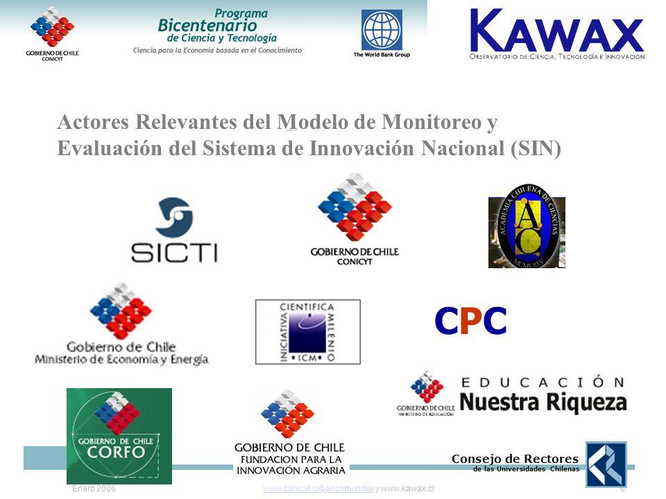Enero 2006www.conicyt.cl/bancomundialwww.conicyt.cl/bancomundial y www.kawax.cl6 Actores Relevantes del Modelo de Monitoreo y Evaluación del Sistema de Innovación Nacional (SIN) Consejo de Rectores de las Universidades Chilenas CPCCPC