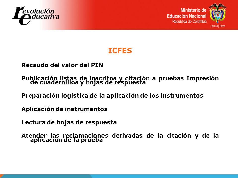 ICFES Recaudo del valor del PIN Publicación listas de inscritos y citación a pruebas Impresión de cuadernillos y hojas de respuesta Preparación logíst