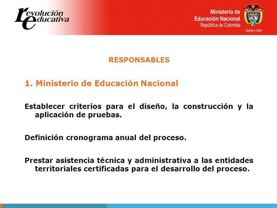 RESPONSABLES 1. Ministerio de Educación Nacional Establecer criterios para el diseño, la construcción y la aplicación de pruebas. Definición cronogram