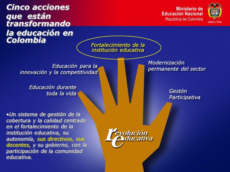 Elementos para propiciar la calidad ESTÁNDARES DE COMPETENCIAS BÁSICAS Lenguaje Matemáticas Ciencias Ciudadanas MEJORAMIENTO Planes de Mejoramiento Institucional Planes de Apoyo Territorial EVALUACIÓN Evaluación en las aulas Evaluación externa de estudiantes (SABER, Estado, ECAES) Evaluación de docentes Evaluación institucional
