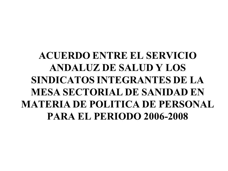ACUERDO ENTRE EL SERVICIO ANDALUZ DE SALUD Y LOS SINDICATOS INTEGRANTES DE LA MESA SECTORIAL DE SANIDAD EN MATERIA DE POLITICA DE PERSONAL PARA EL PER