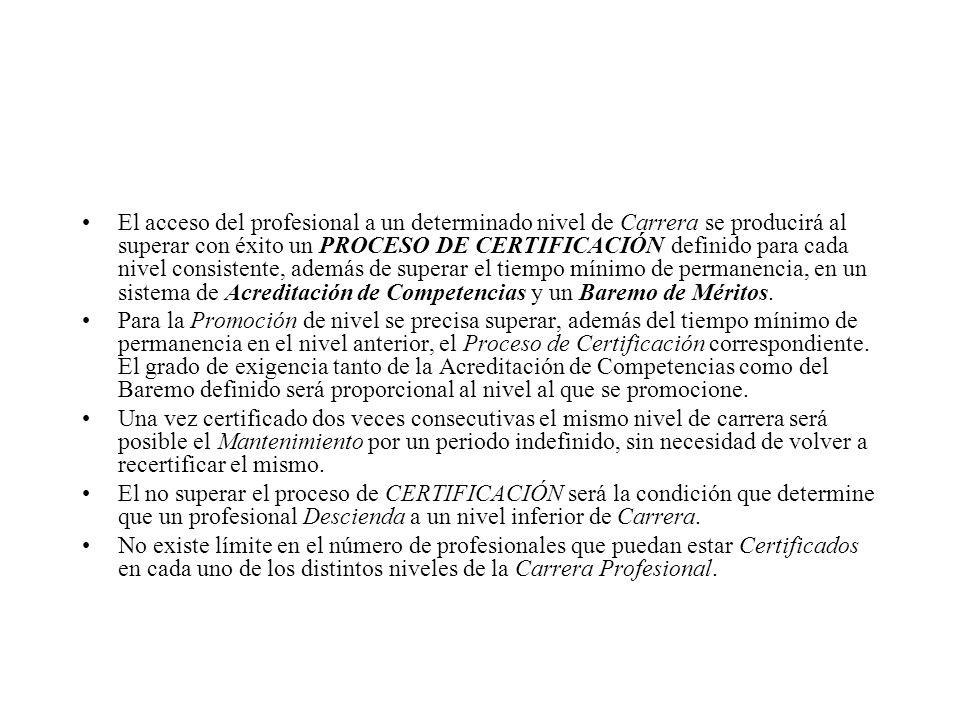 El acceso del profesional a un determinado nivel de Carrera se producirá al superar con éxito un PROCESO DE CERTIFICACIÓN definido para cada nivel con