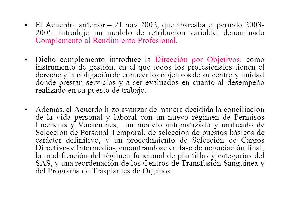 El Acuerdo anterior – 21 nov 2002, que abarcaba el periodo 2003- 2005, introdujo un modelo de retribución variable, denominado Complemento al Rendimie