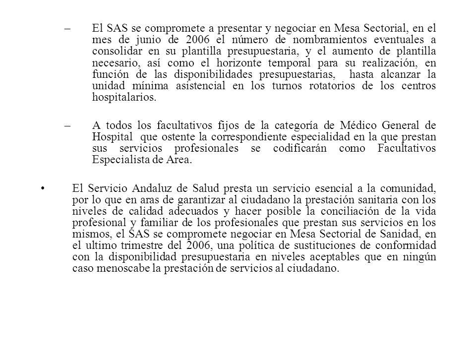 –El SAS se compromete a presentar y negociar en Mesa Sectorial, en el mes de junio de 2006 el número de nombramientos eventuales a consolidar en su pl