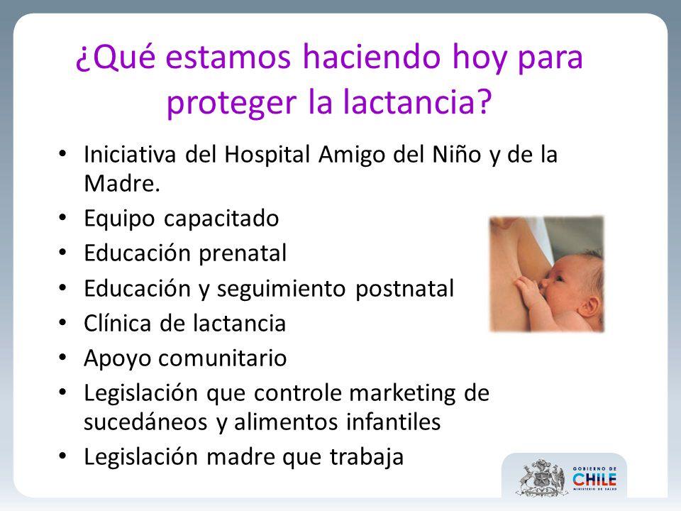 ¿Qué estamos haciendo hoy para proteger la lactancia? Iniciativa del Hospital Amigo del Niño y de la Madre. Equipo capacitado Educación prenatal Educa