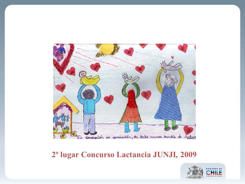 2º lugar Concurso Lactancia JUNJI, 2009
