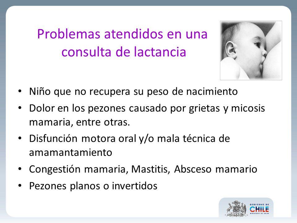 Problemas atendidos en una consulta de lactancia Niño que no recupera su peso de nacimiento Dolor en los pezones causado por grietas y micosis mamaria