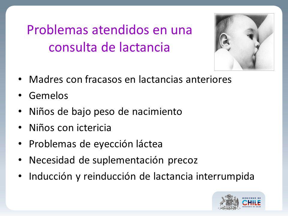 Problemas atendidos en una consulta de lactancia Madres con fracasos en lactancias anteriores Gemelos Niños de bajo peso de nacimiento Niños con ictericia Problemas de eyección láctea Necesidad de suplementación precoz Inducción y reinducción de lactancia interrumpida