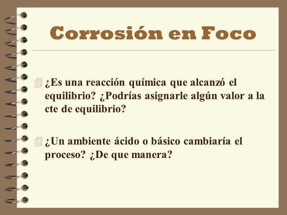 Corrosión en Foco 4 ¿Es una reacción química que alcanzó el equilibrio? ¿Podrías asignarle algún valor a la cte de equilibrio? 4 ¿Un ambiente ácido o