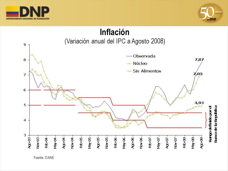 Inflación (Variación anual del IPC a Agosto 2008) Fuente: DANE