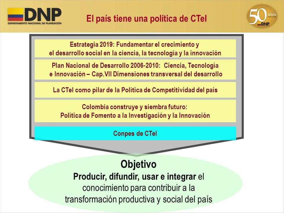 El país tiene una política de CTeI Estrategia 2019: Fundamentar el crecimiento y el desarrollo social en la ciencia, la tecnología y la innovación La