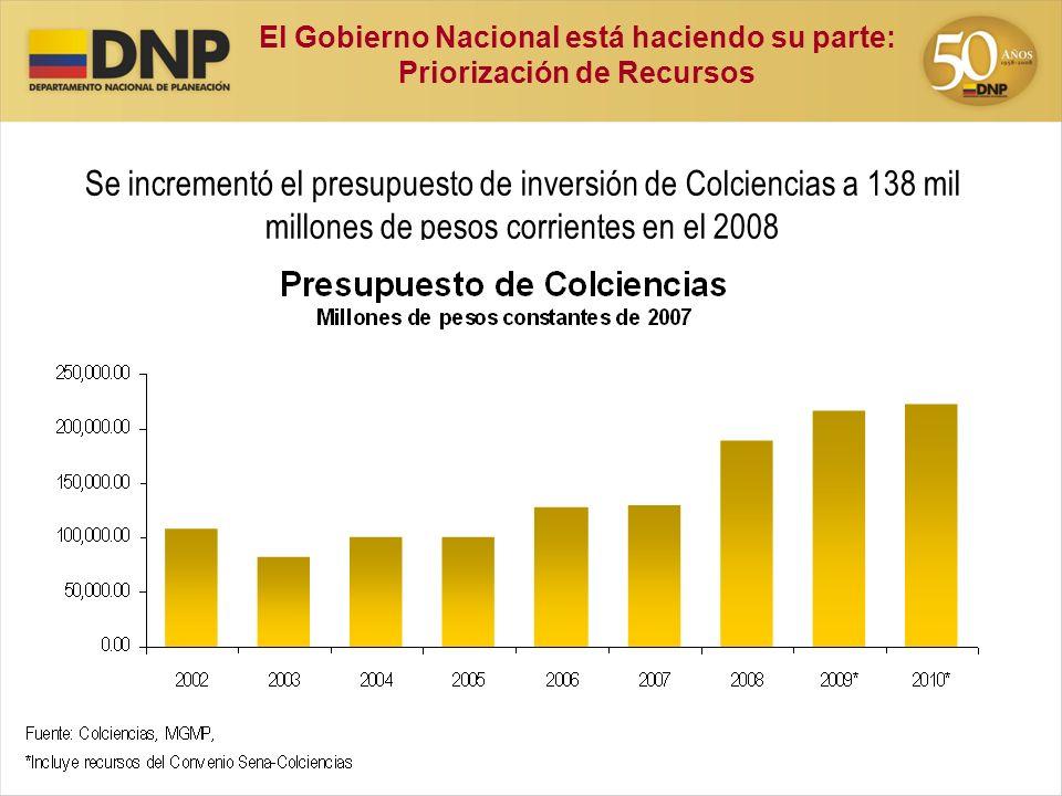 Se incrementó el presupuesto de inversión de Colciencias a 138 mil millones de pesos corrientes en el 2008 El Gobierno Nacional está haciendo su parte