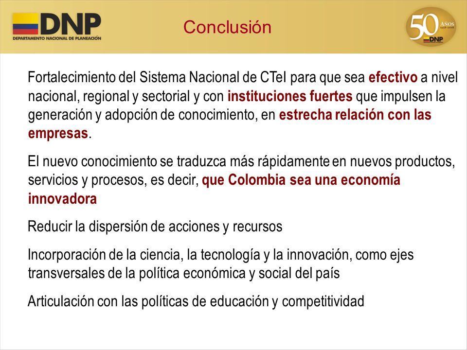 Fortalecimiento del Sistema Nacional de CTeI para que sea efectivo a nivel nacional, regional y sectorial y con instituciones fuertes que impulsen la