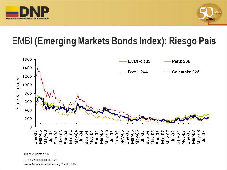 EMBI (Emerging Markets Bonds Index): Riesgo País *100 basic points = 1% Datos a 26 de agosto de 2008 Fuente: Ministerio de Hacienda y Crédito Público
