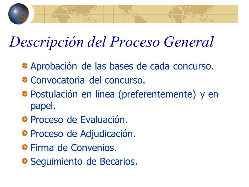 Descripción del Proceso General Aprobación de las bases de cada concurso.