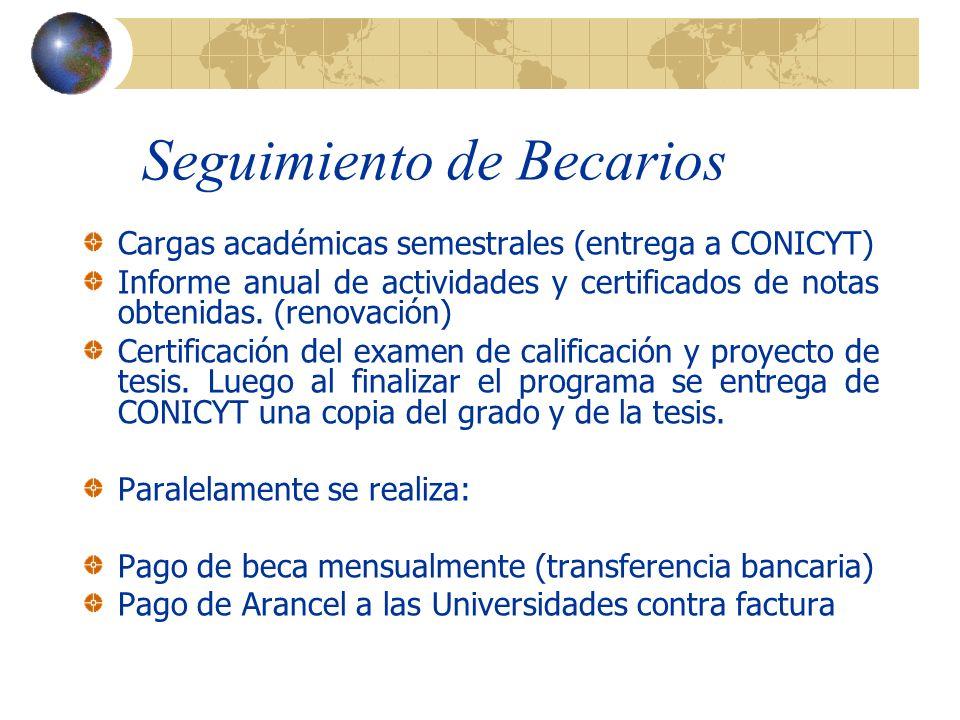 Seguimiento de Becarios Cargas académicas semestrales (entrega a CONICYT) Informe anual de actividades y certificados de notas obtenidas.