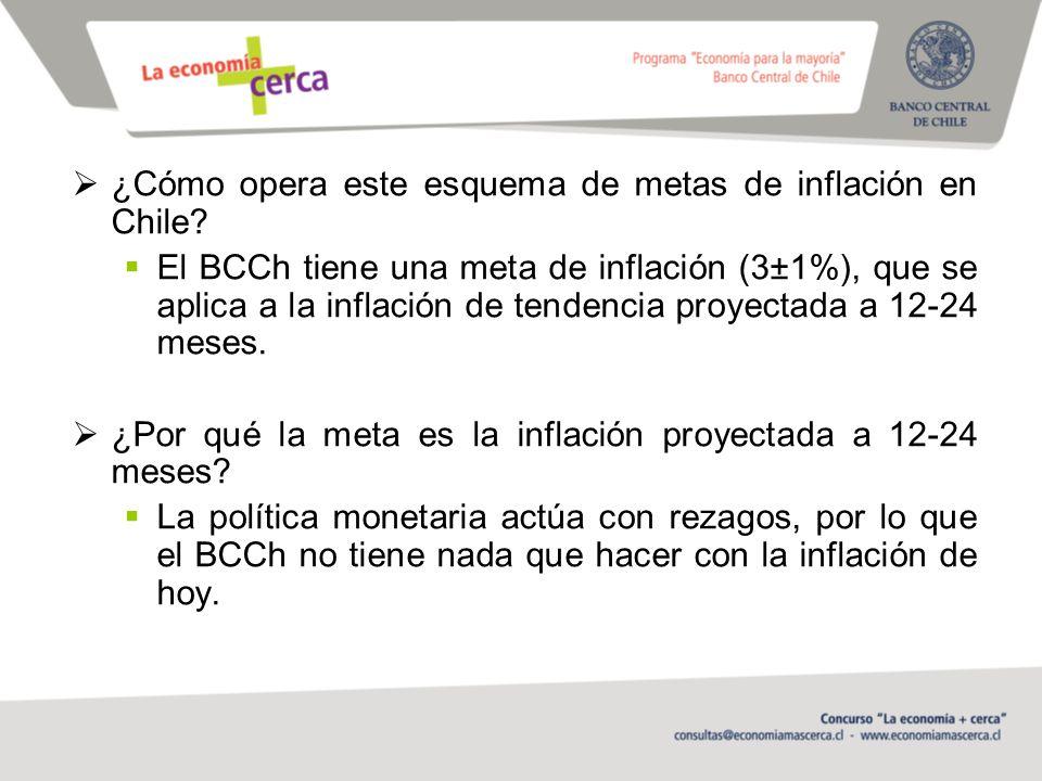¿Cómo opera este esquema de metas de inflación en Chile.