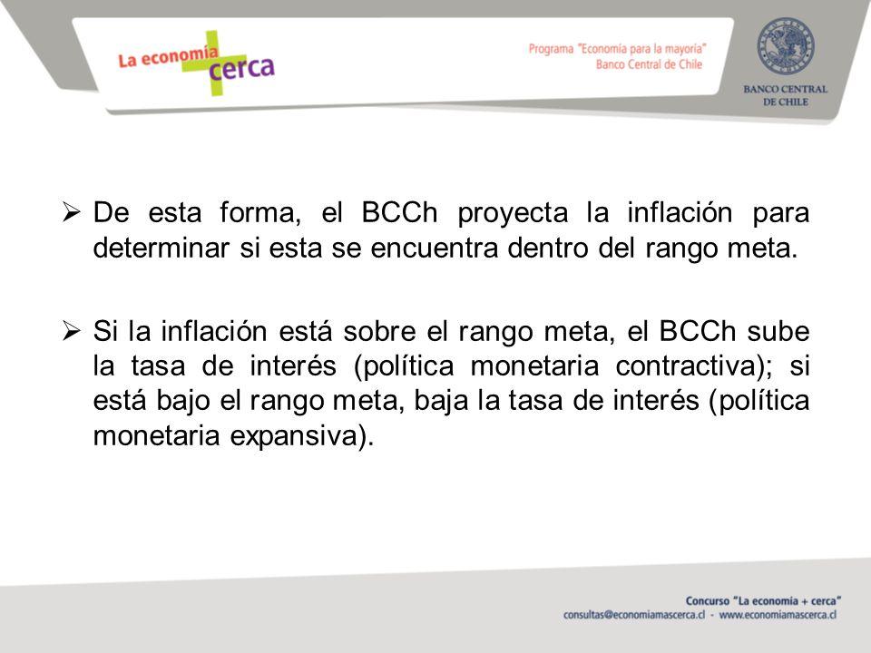 De esta forma, el BCCh proyecta la inflación para determinar si esta se encuentra dentro del rango meta.