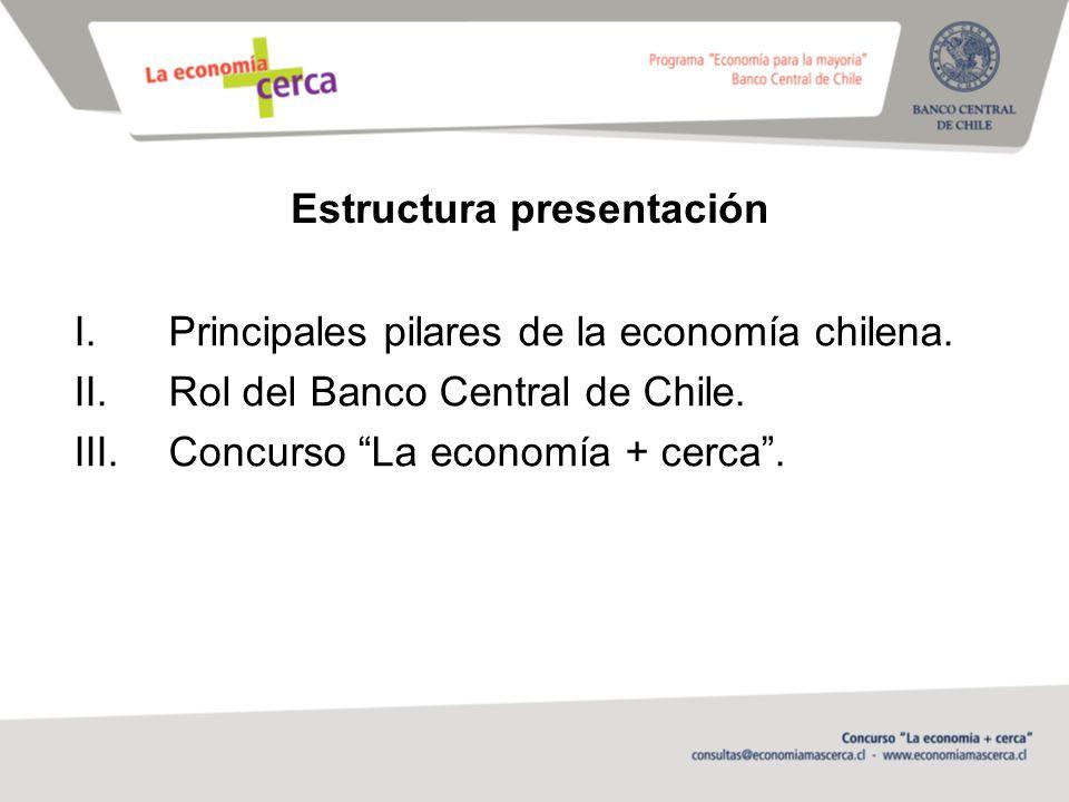 Estructura presentación I.Principales pilares de la economía chilena.
