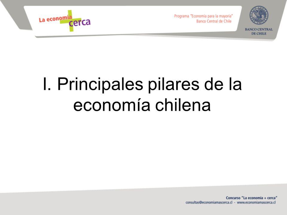 I. Principales pilares de la economía chilena