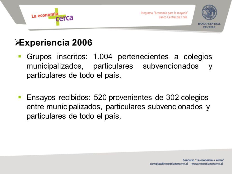 Experiencia 2006 Grupos inscritos: 1.004 pertenecientes a colegios municipalizados, particulares subvencionados y particulares de todo el país.
