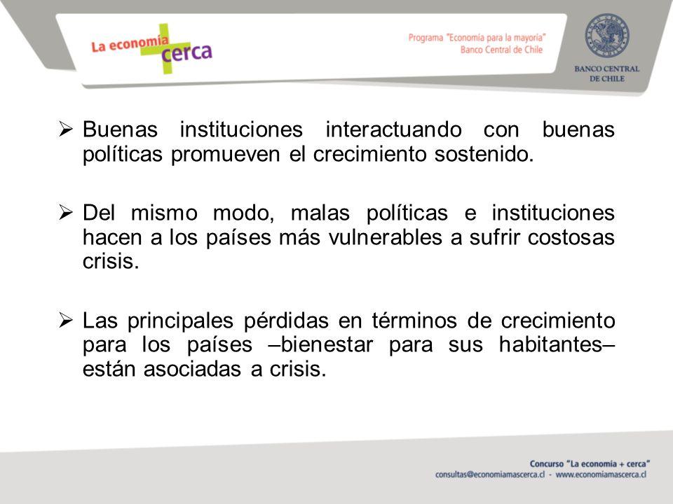 Las políticas macroeconómicas y las instituciones tienen un rol central en suavizar los ciclos económicos.