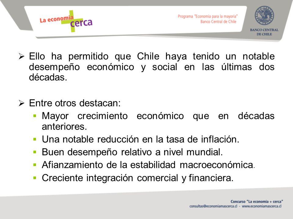 Experiencia 2006 Ensayos ganadores: El rol de la Superintendencia de Bancos en mi liceo, Instituto Comercial de Linares.