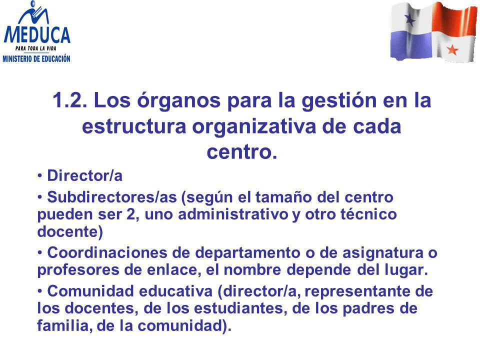 1.2. Los órganos para la gestión en la estructura organizativa de cada centro. Director/a Subdirectores/as (según el tamaño del centro pueden ser 2, u