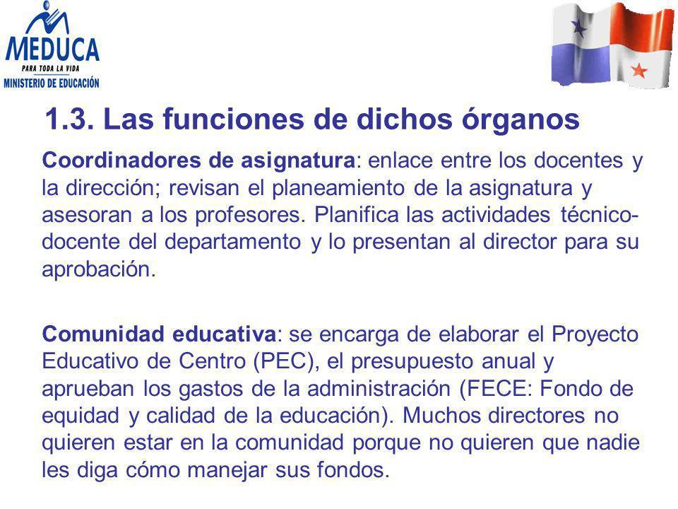 1.3. Las funciones de dichos órganos Coordinadores de asignatura: enlace entre los docentes y la dirección; revisan el planeamiento de la asignatura y