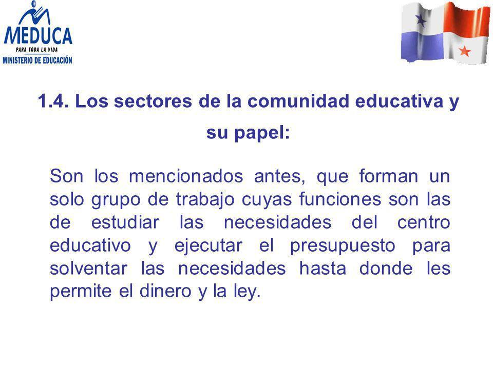 1.4. Los sectores de la comunidad educativa y su papel: Son los mencionados antes, que forman un solo grupo de trabajo cuyas funciones son las de estu