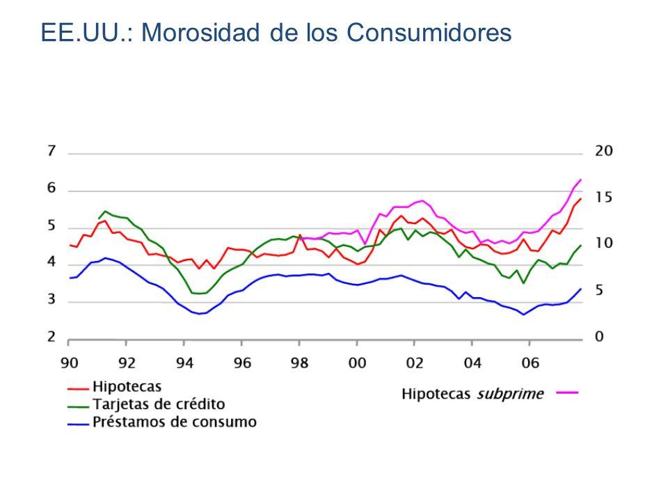 EE.UU.: Morosidad de los Consumidores