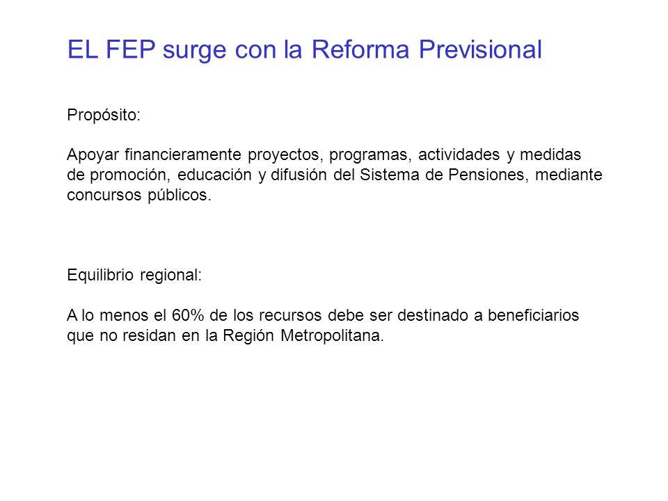 EL FEP surge con la Reforma Previsional Propósito: Apoyar financieramente proyectos, programas, actividades y medidas de promoción, educación y difusión del Sistema de Pensiones, mediante concursos públicos.