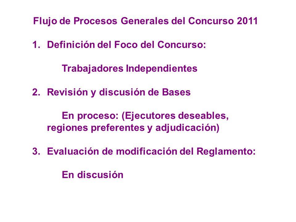 Flujo de Procesos Generales del Concurso 2011 1.Definición del Foco del Concurso: Trabajadores Independientes 2.Revisión y discusión de Bases En proceso: (Ejecutores deseables, regiones preferentes y adjudicación) 3.Evaluación de modificación del Reglamento: En discusión