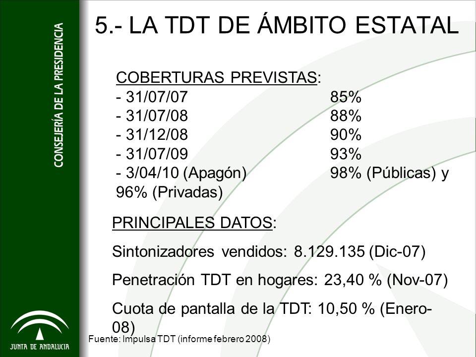 5.- LA TDT DE ÁMBITO ESTATAL PRINCIPALES DATOS: Sintonizadores vendidos: 8.129.135 (Dic-07) Penetración TDT en hogares: 23,40 % (Nov-07) Cuota de pant