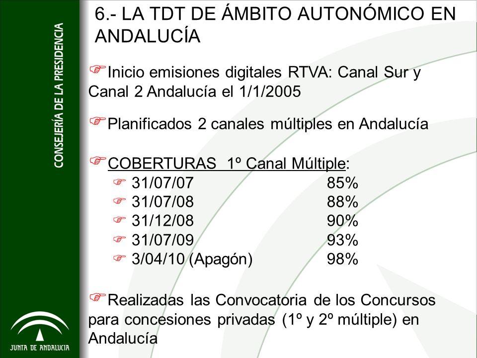 6.- LA TDT DE ÁMBITO AUTONÓMICO EN ANDALUCÍA Inicio emisiones digitales RTVA: Canal Sur y Canal 2 Andalucía el 1/1/2005 Planificados 2 canales múltipl