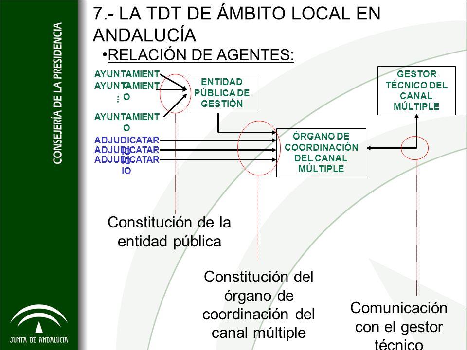 7.- LA TDT DE ÁMBITO LOCAL EN ANDALUCÍA RELACIÓN DE AGENTES: AYUNTAMIENT O... AYUNTAMIENT O ENTIDAD PÚBLICA DE GESTIÓN Constitución de la entidad públ