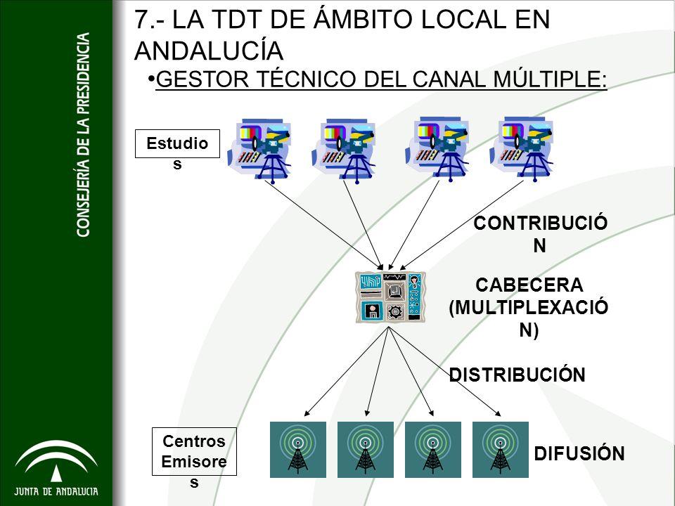 GESTOR TÉCNICO DEL CANAL MÚLTIPLE: CONTRIBUCIÓ N CABECERA (MULTIPLEXACIÓ N) DISTRIBUCIÓN DIFUSIÓN Estudio s Centros Emisore s 7.- LA TDT DE ÁMBITO LOC