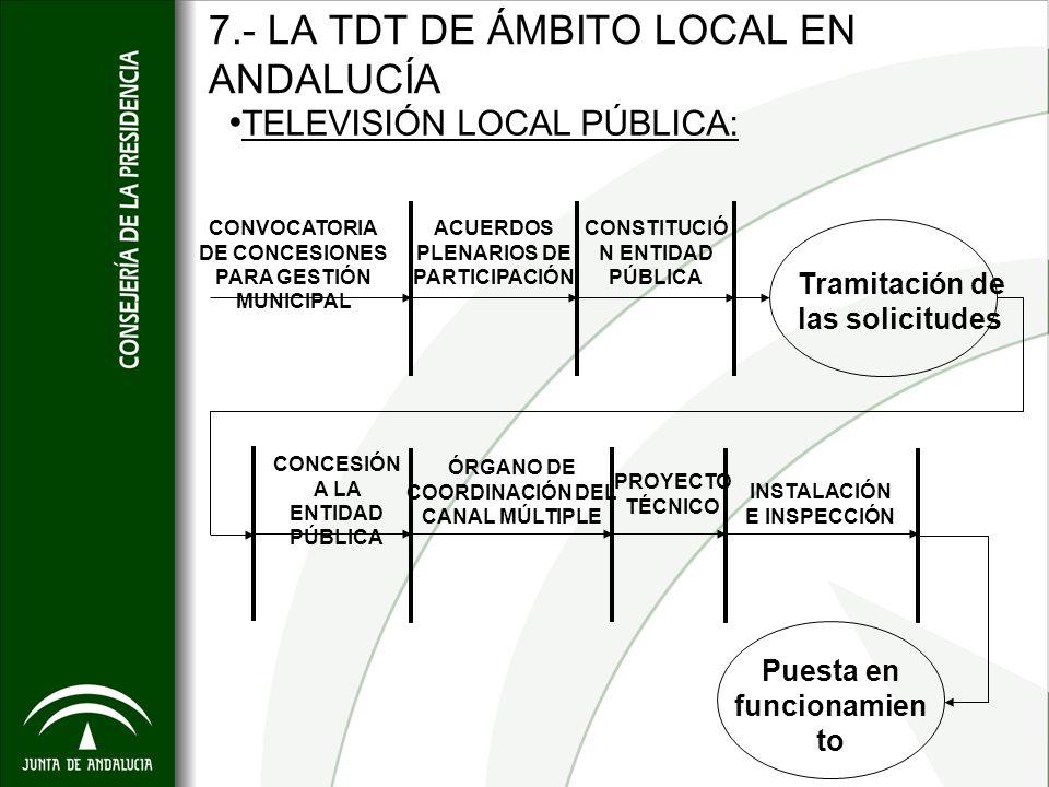 TELEVISIÓN LOCAL PÚBLICA: Puesta en funcionamien to PROYECTO TÉCNICO ÓRGANO DE COORDINACIÓN DEL CANAL MÚLTIPLE CONVOCATORIA DE CONCESIONES PARA GESTIÓ