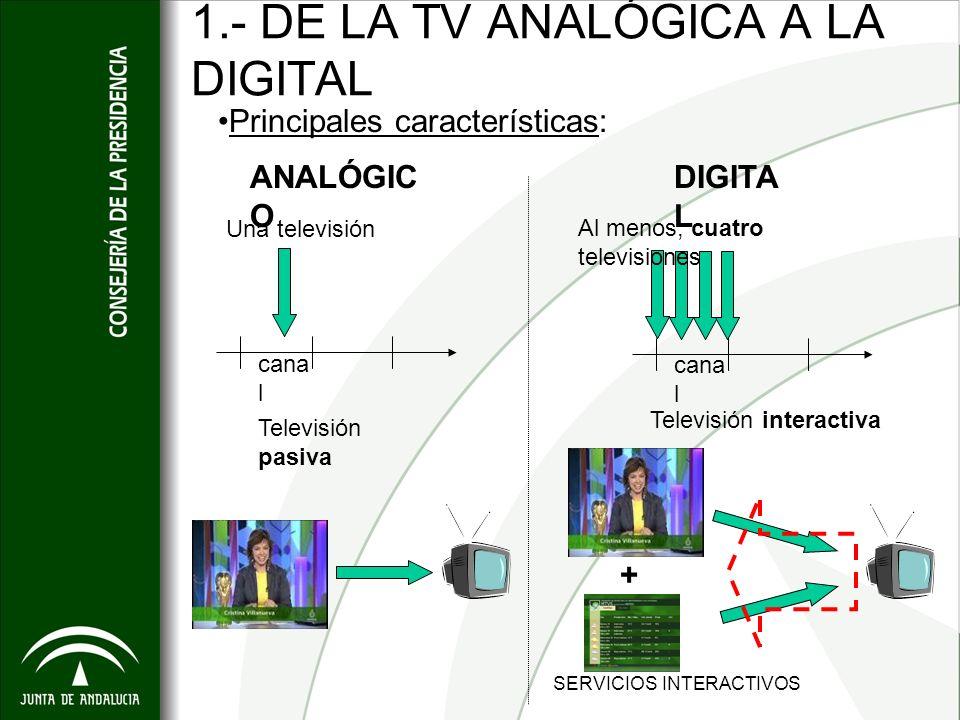 1.- DE LA TV ANALÓGICA A LA DIGITAL Principales características: ANALÓGIC O DIGITA L cana l Una televisión cana l Al menos, cuatro televisiones SERVIC