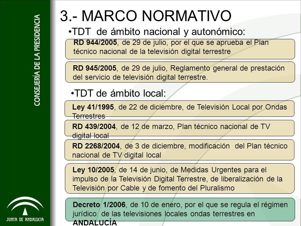 3.- MARCO NORMATIVO TDT de ámbito local: Ley 41/1995, de 22 de diciembre, de Televisión Local por Ondas Terrestres RD 439/2004, de 12 de marzo, Plan t