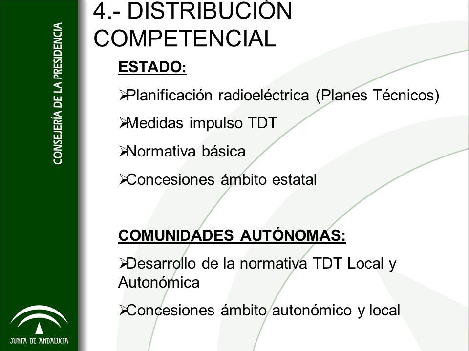 4.- DISTRIBUCIÓN COMPETENCIAL ESTADO : Planificación radioeléctrica (Planes Técnicos) Medidas impulso TDT Normativa básica Concesiones ámbito estatal