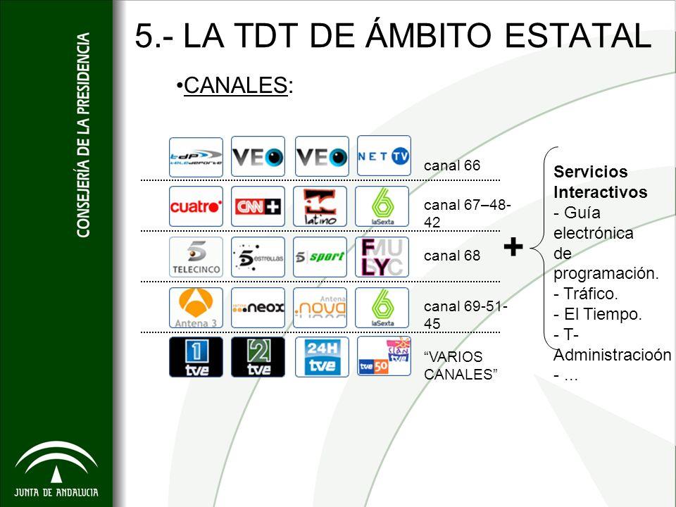 5.- LA TDT DE ÁMBITO ESTATAL CANALES: canal 66 canal 68 canal 69-51- 45 VARIOS CANALES canal 67–48- 42 + Servicios Interactivos - Guía electrónica de