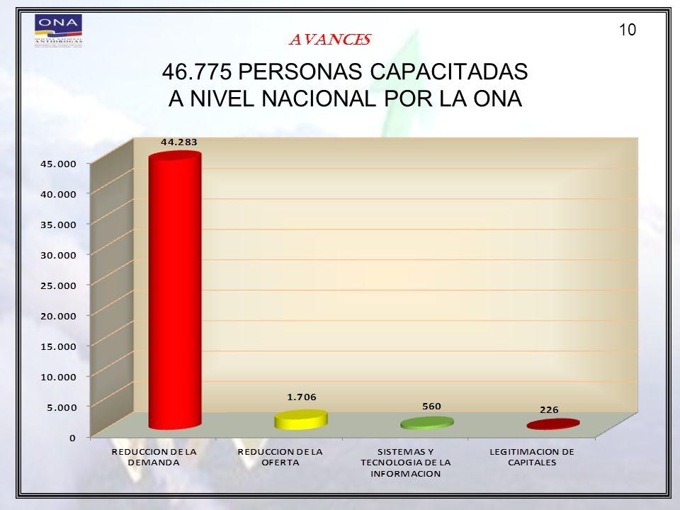 10 46.775 PERSONAS CAPACITADAS A NIVEL NACIONAL POR LA ONA AVANCES