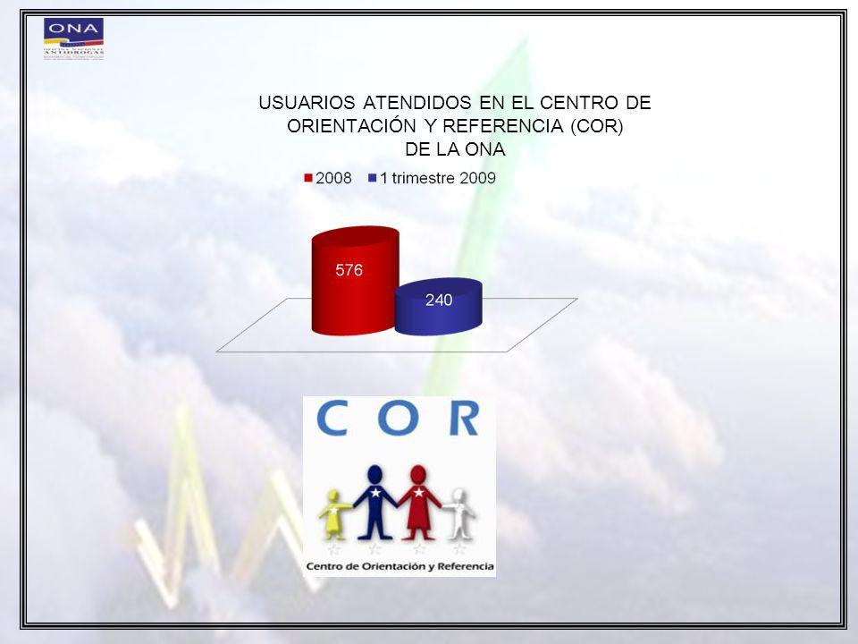 15 USUARIOS ATENDIDOS EN EL CENTRO DE ORIENTACIÓN Y REFERENCIA (COR) DE LA ONA