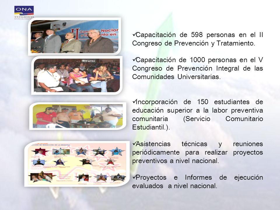 Capacitación de 598 personas en el II Congreso de Prevención y Tratamiento. Capacitación de 1000 personas en el V Congreso de Prevención Integral de l