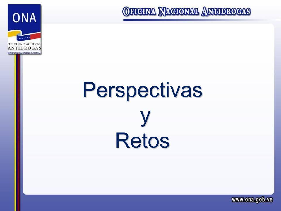 Perspectivas yRetos