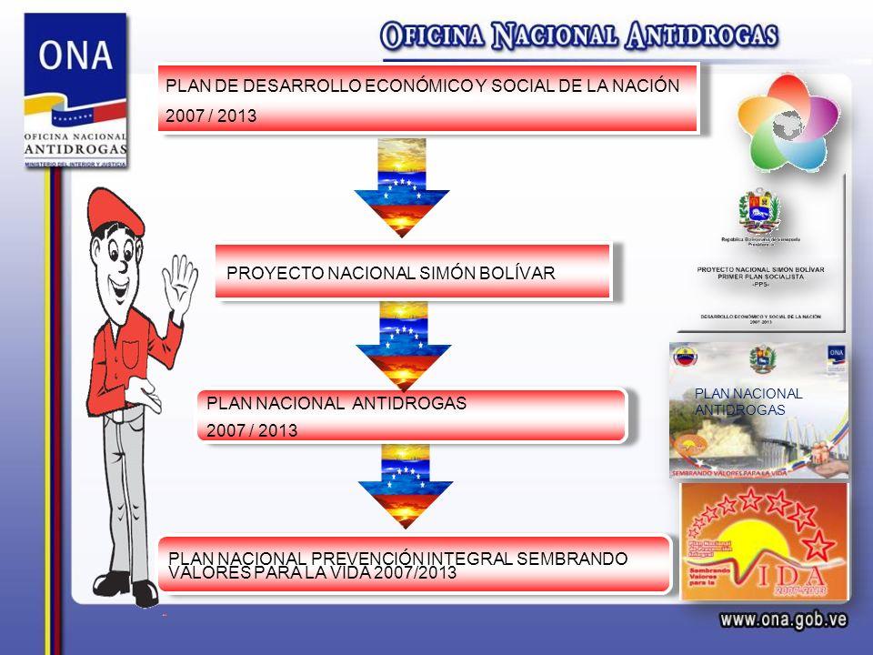 PLAN NACIONAL ANTIDROGAS 2007 / 2013 PLAN NACIONAL ANTIDROGAS 2007 / 2013 PLAN DE DESARROLLO ECONÓMICO Y SOCIAL DE LA NACIÓN 2007 / 2013 PLAN DE DESARROLLO ECONÓMICO Y SOCIAL DE LA NACIÓN 2007 / 2013 PROYECTO NACIONAL SIMÓN BOLÍVAR PLAN NACIONAL PREVENCIÓN INTEGRAL SEMBRANDO VALORES PARA LA VIDA 2007/2013