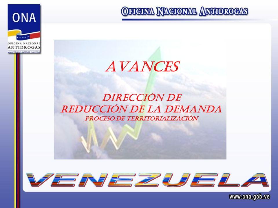 AVANCES Dirección de reducción de la demanda Proceso de Territorialización