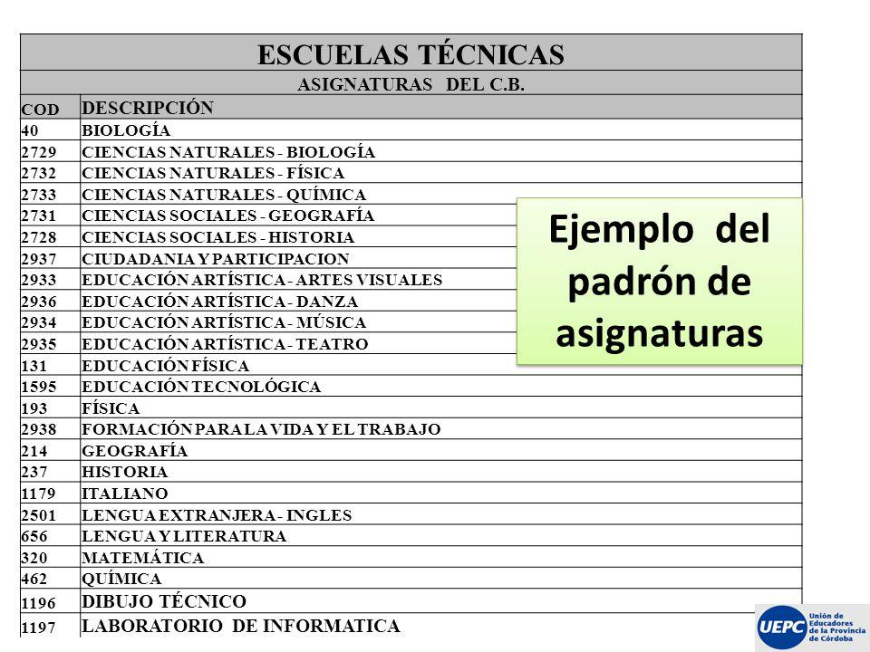 ESCUELAS TÉCNICAS ASIGNATURAS DEL C.B. COD DESCRIPCIÓN 40BIOLOGÍA 2729CIENCIAS NATURALES - BIOLOGÍA 2732CIENCIAS NATURALES - FÍSICA 2733CIENCIAS NATUR