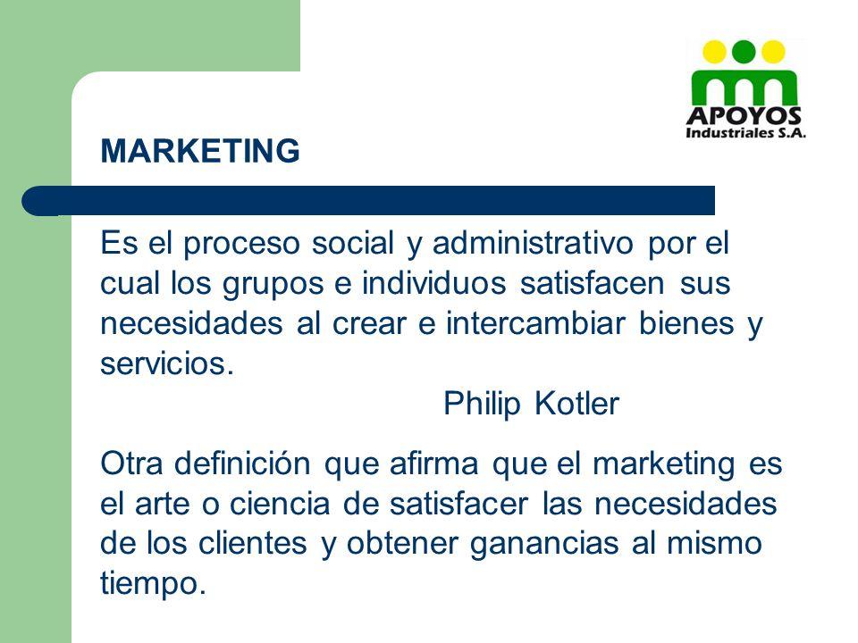 Es el proceso social y administrativo por el cual los grupos e individuos satisfacen sus necesidades al crear e intercambiar bienes y servicios. Phili
